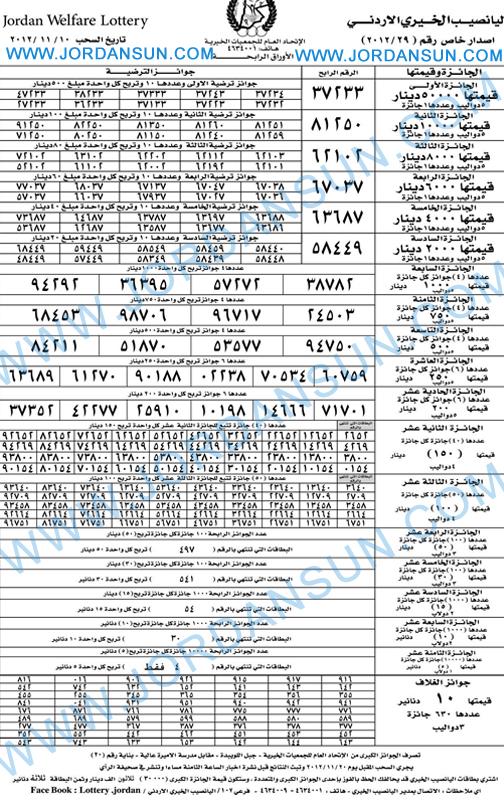 jordan LOTTERY results of november 10th 2012